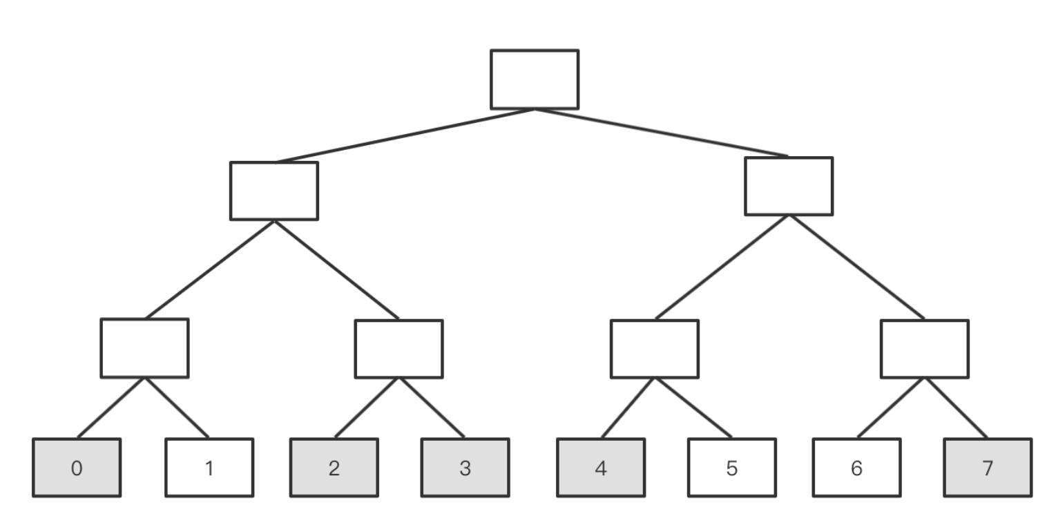 Sin7Y 团队全面分析——Zendoo 协议白皮书